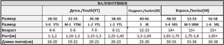 хоккейных налокотников таблица